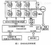 供应 泰州创源线切割 单板机控制系统