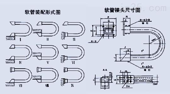 上海c6150a车床电路图