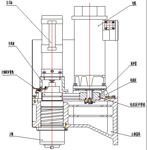 c6225立式车床电路图