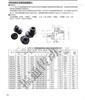 ZTSL型十字滑块联轴器-广州振通机械有限公司